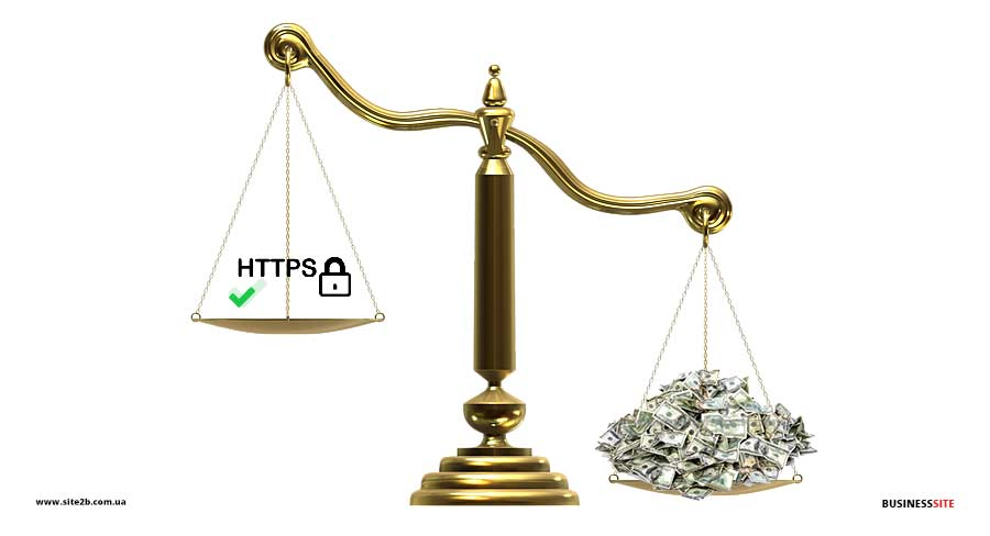 перенос сайта на https Business Site